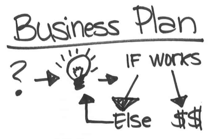 How to Be Your Own Boss? Overview of Services for Start-ups