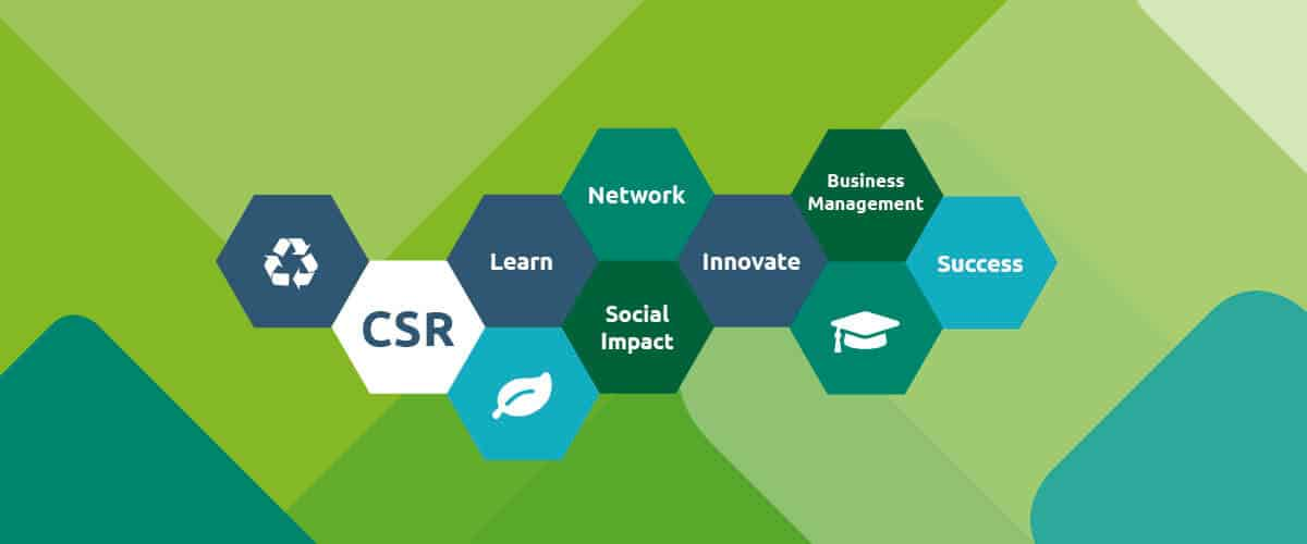 2021 CSR Is Corporate Responsibility Key to Sustainability 1
